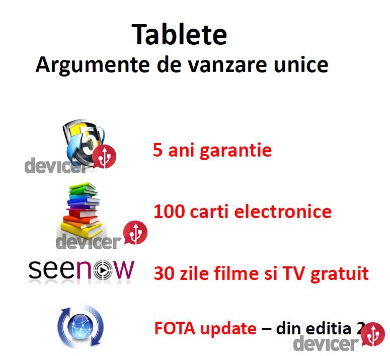 utok tablete argumente