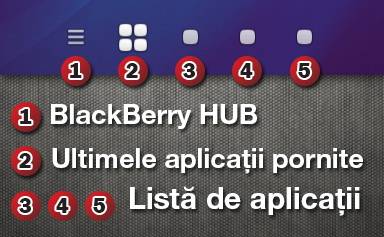 BlackBerry 10 menu pages
